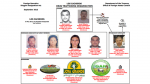 Honduran drug lords cause a stir by turning themselves in to US Authorities in return for their Families Protection
