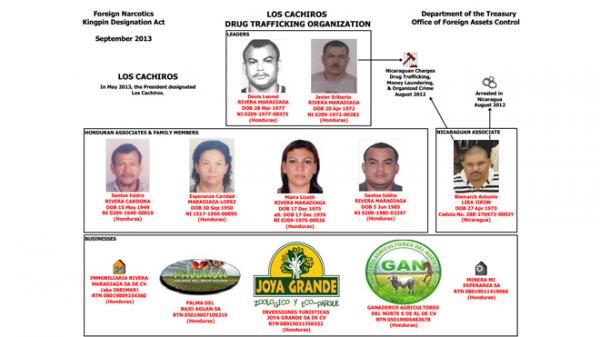 Honduras-Drug-Cartel-Los-Cahiros