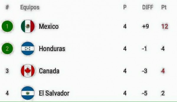 Honduras Hexagonal Points Standing