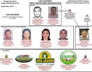 U.S. Treasury Seizes Honduras Drug Traffickers Businesses